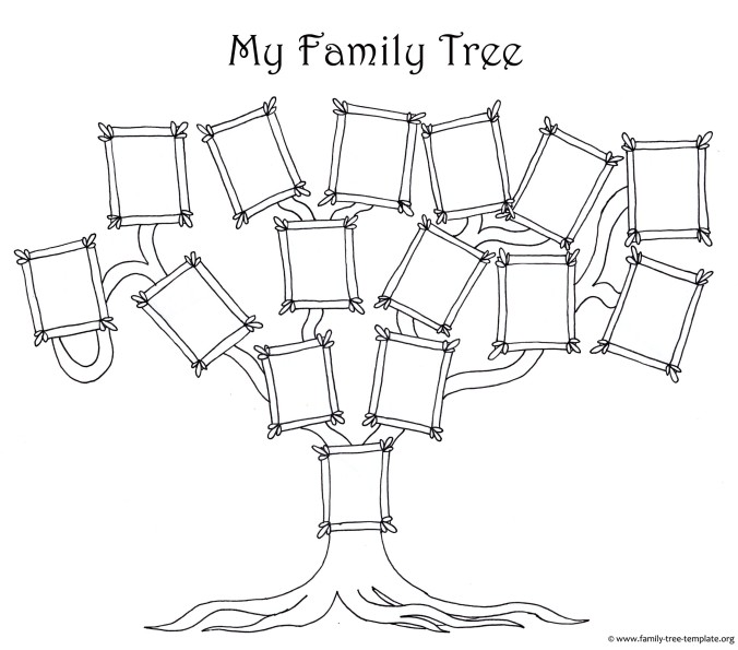 Free Printable for Ancestor Thanksgiving Placemats Craft | The ...